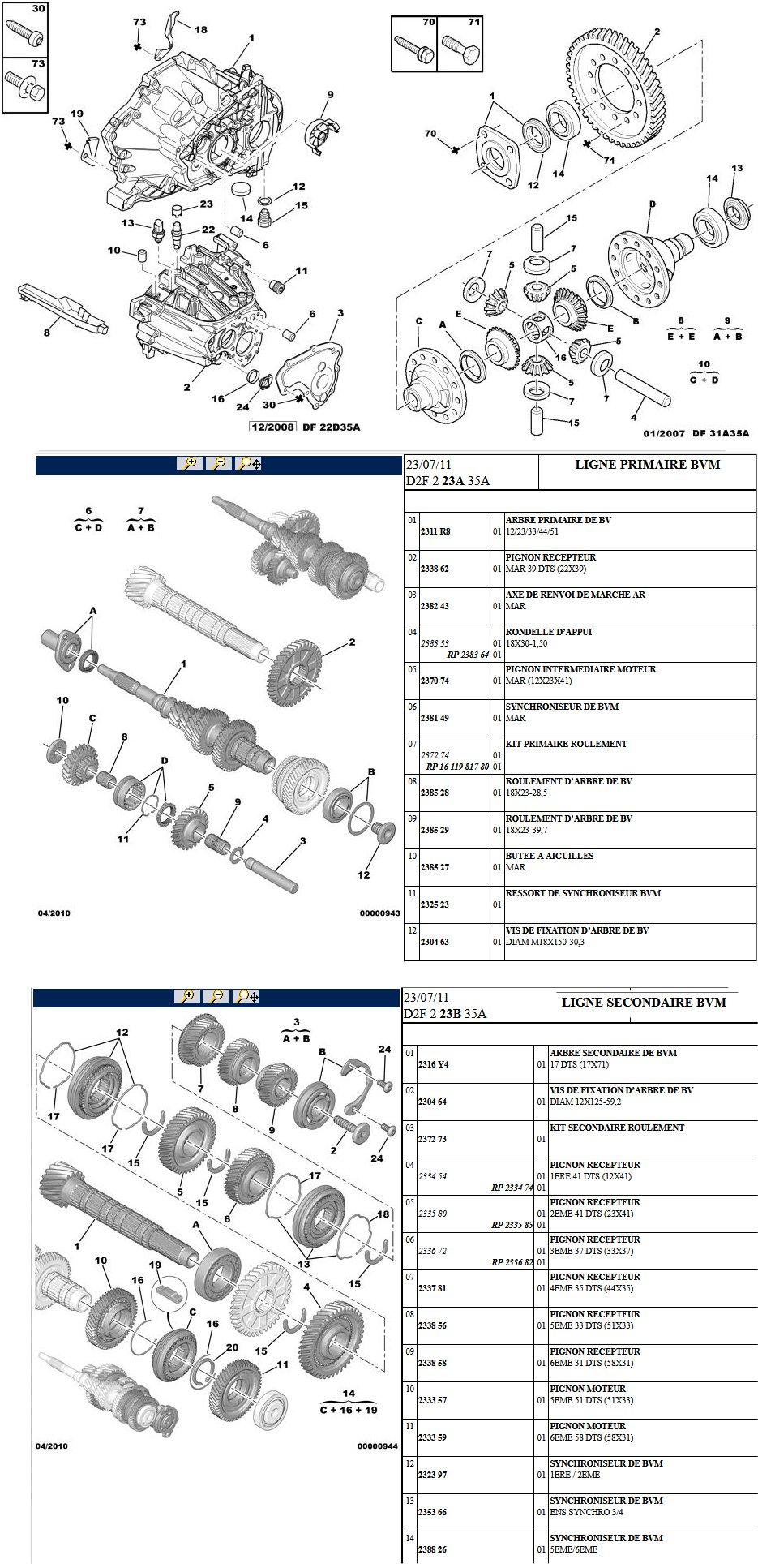 Vue Eclatee Bvm6 407 2 2 Hdi Peugeot Mecanique